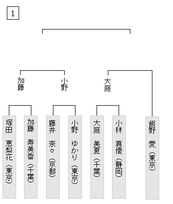 Figure1_2