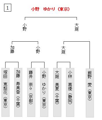 Figure1_4