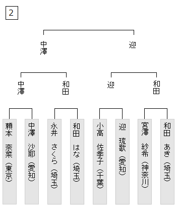 Figure2_2