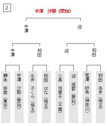 Figure2_3