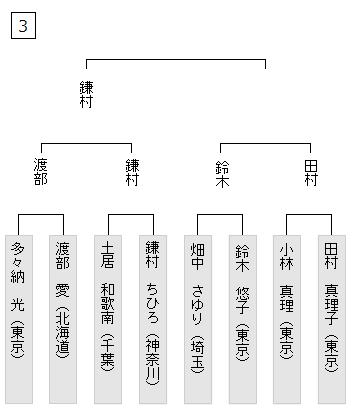 Figure3_2