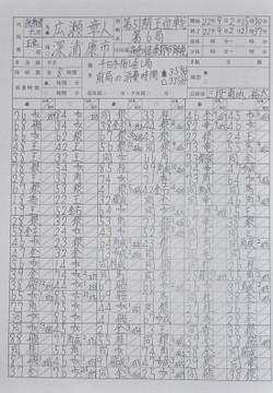 20100902_kifu3_2