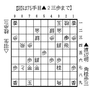 20140130watanabehabu75