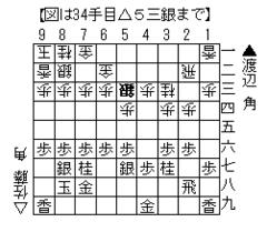20_0228_2