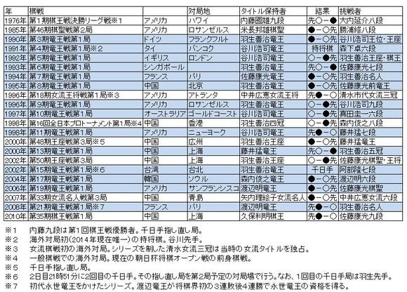 20141016_kaigai_2